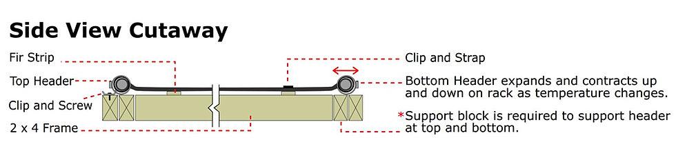 Ground Mounted Solar Pool Heater Diysolarpoolheaterkits Com
