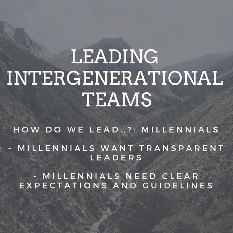 Millennial banner image
