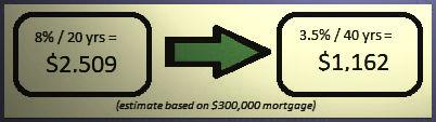 loan modification sample rate change gra