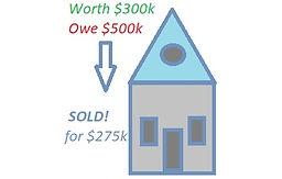 short sale graphic.jpg