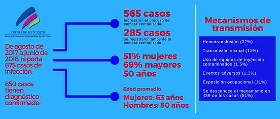 Hepatitis-C-cifras-colombia.png