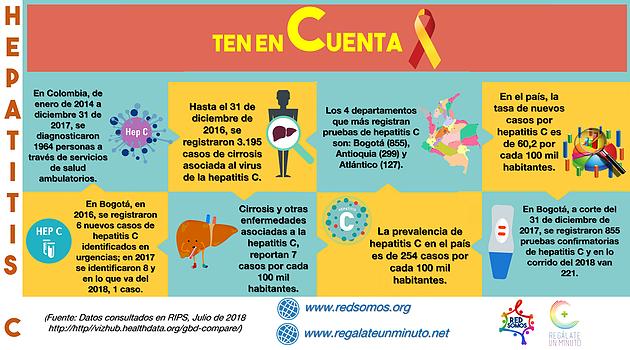 pruebas diagnósticas en Colombia