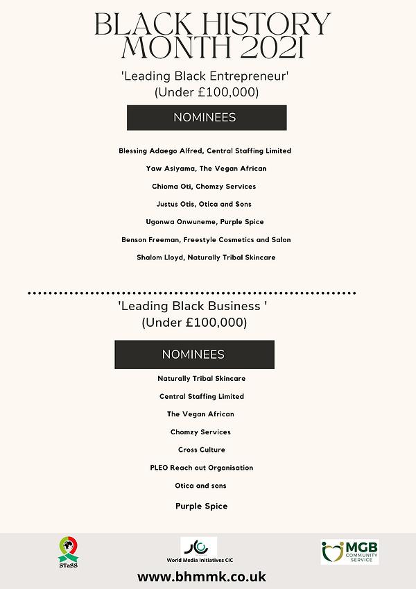 Copy of List Entrepreneur Under 100K (2).png