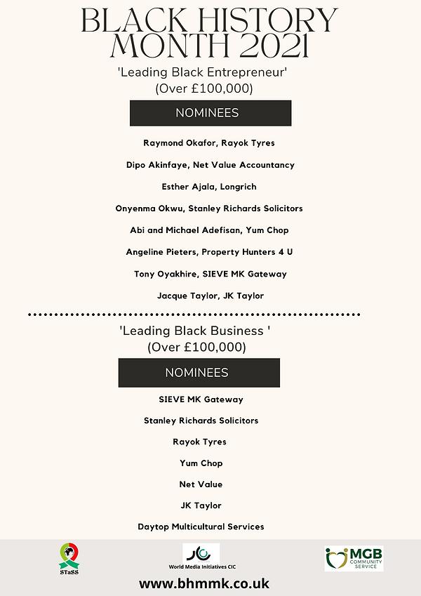 List Entrepreneur Over 100K (2).png