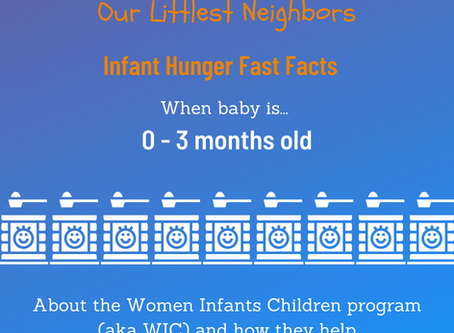 Hunger Action Month - About WIC
