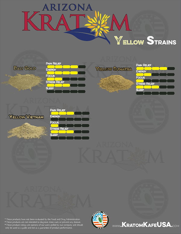 yellow-menu-kkusa-Yellow-strains.png