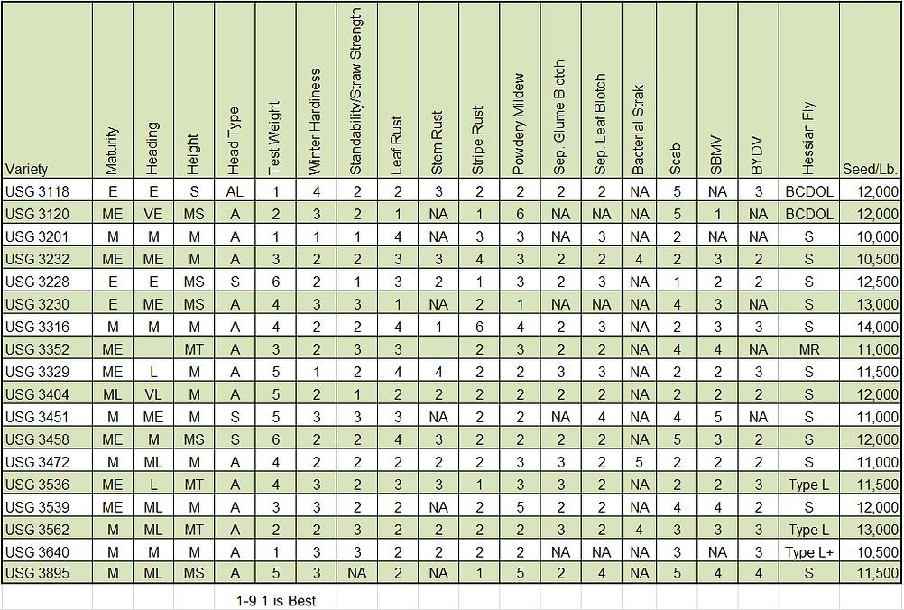 Wheat Chart.PNG