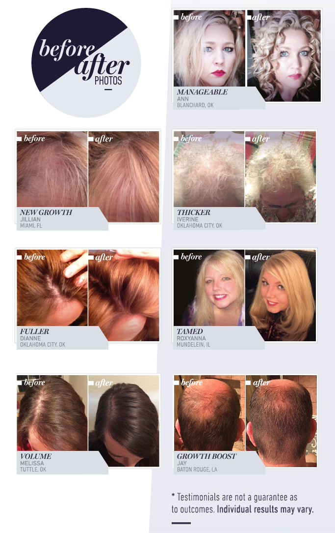 MONAT Results