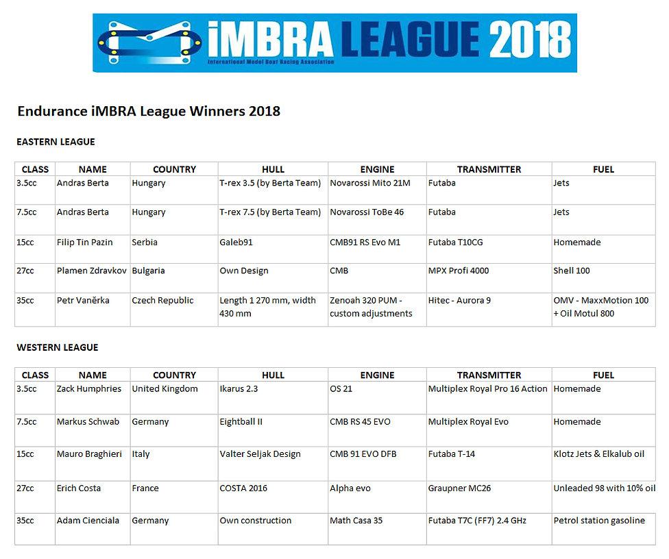 imbra_league_2018b.jpg