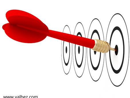 Ziele formulieren - Ziele erreichen