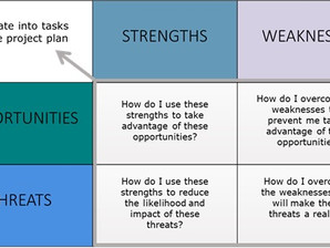 Enhancing your SWOT