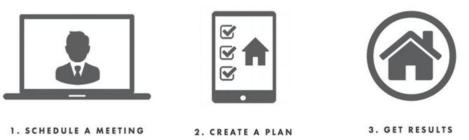Meeting - Plan - Results.JPG