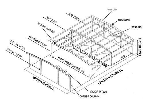 metalbuilding-anatomy-pop.jpg