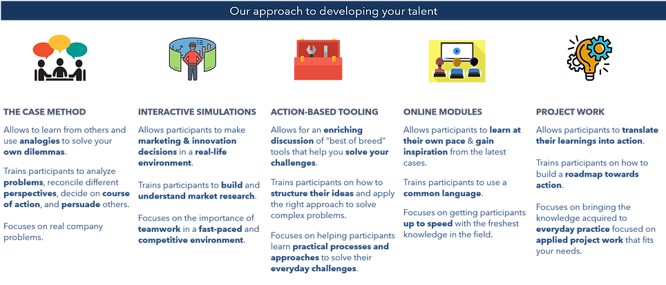Our approach to developing your talent.p