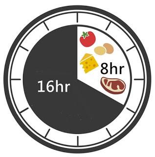 黃天厚-醫生-間斷飲食法-16-8-斷食