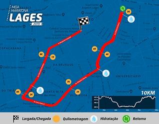 Percurso Meia de Lages_10KM.png