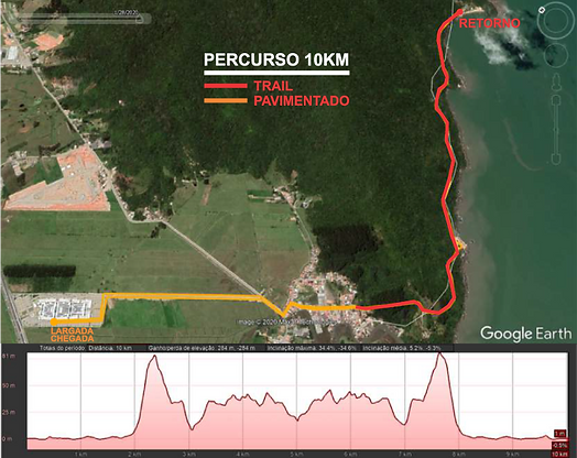 10KM---Percurso-Night-Run-Portobelo-Outl