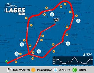 Percurso Meia de Lages_21KM.png