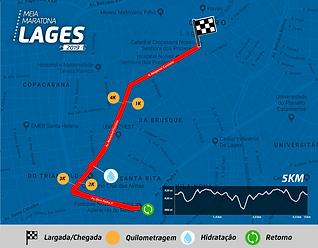 Percurso Meia de Lages_5KM.png