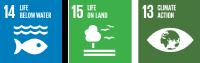 SDGs 14,15,13.png