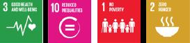 SDGs 3,10,1,2.png