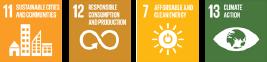 SDGs 11,12,7,13.png