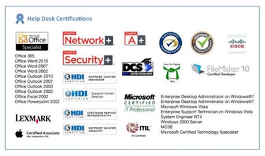 Help Desk Certificaion Lit