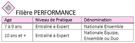 Filière_Performance.JPG