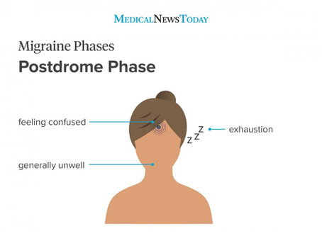 Information Processing in Migraine: A Review of Studies on P300