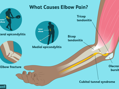 Different Elbow Pains and how Chiropractic Can Help