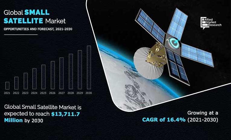 small-satelite-market-2021-2030-1628855297lunargistics.jpeg