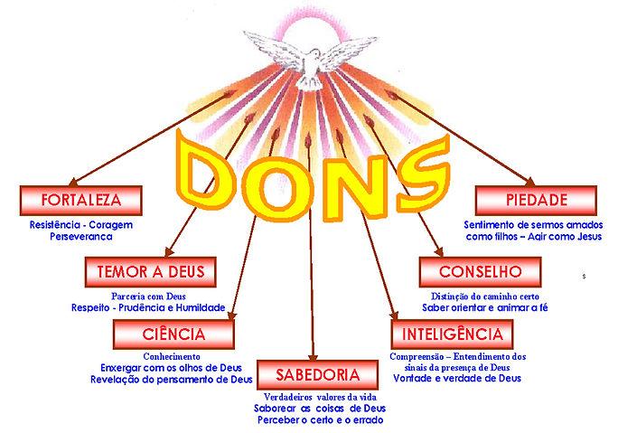 DONSDOESPIRITROSANTO.jpg