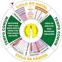 LITURGIA CICLO.png