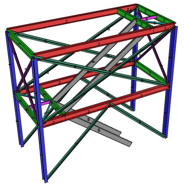 ModeloStrap28