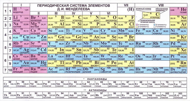 таблица менделеева.jpg