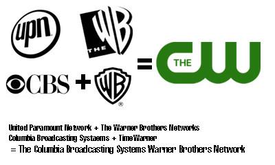 UPN WB CW CBS TIMEWARNER.jpg