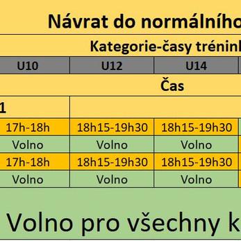 Aktualizovaný rozpis tréninků