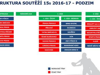 Sezóna 2016/17 je nalosována!