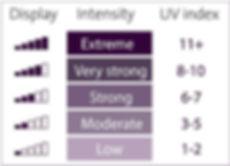 UVGraph.jpg