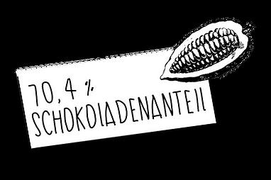 70,4 Schokoanteil.png