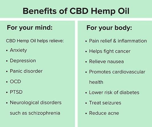 benefits-of-cbd-hemp-oil.jpg
