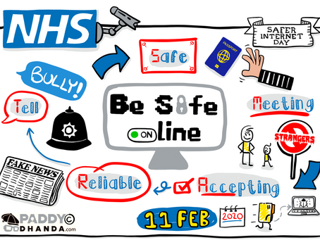 Internet Safety Sketchnote