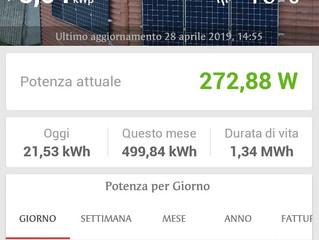Non sei ancora convinto che il fotovoltaico ti possa far risparmiare ?