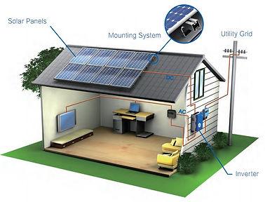 dettagli casa fotovoltaica