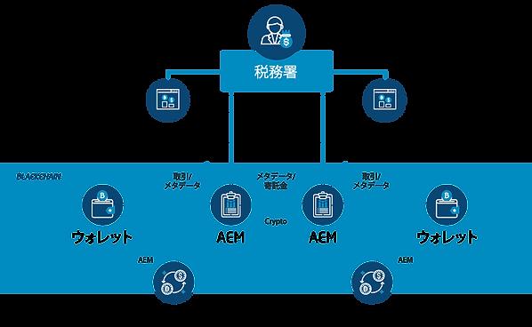 AEM-diagrams-JP-01.png