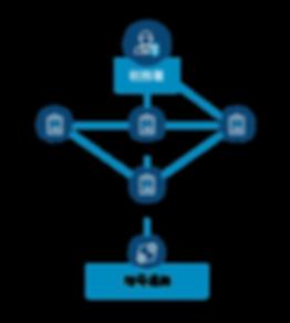 AEM-diagrams-JP-02.png