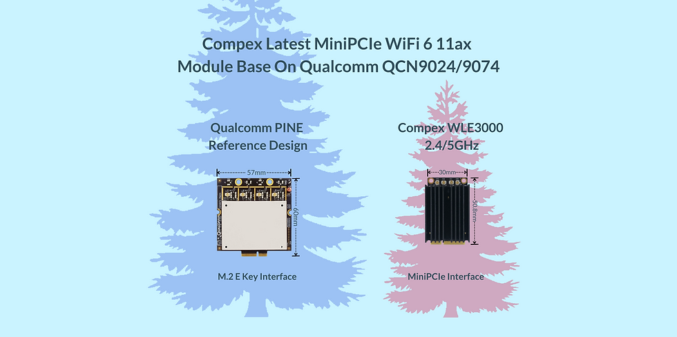Qualcomm's QCN9024_9074 WiFi 6_6E 11ax 4