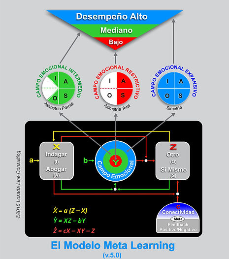 banner_Novo_Modelo_ML_español.jpg