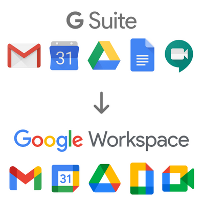 From G Suite to Google Workspace - 2020 updates