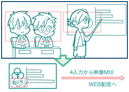 WEB配信4カメ.png